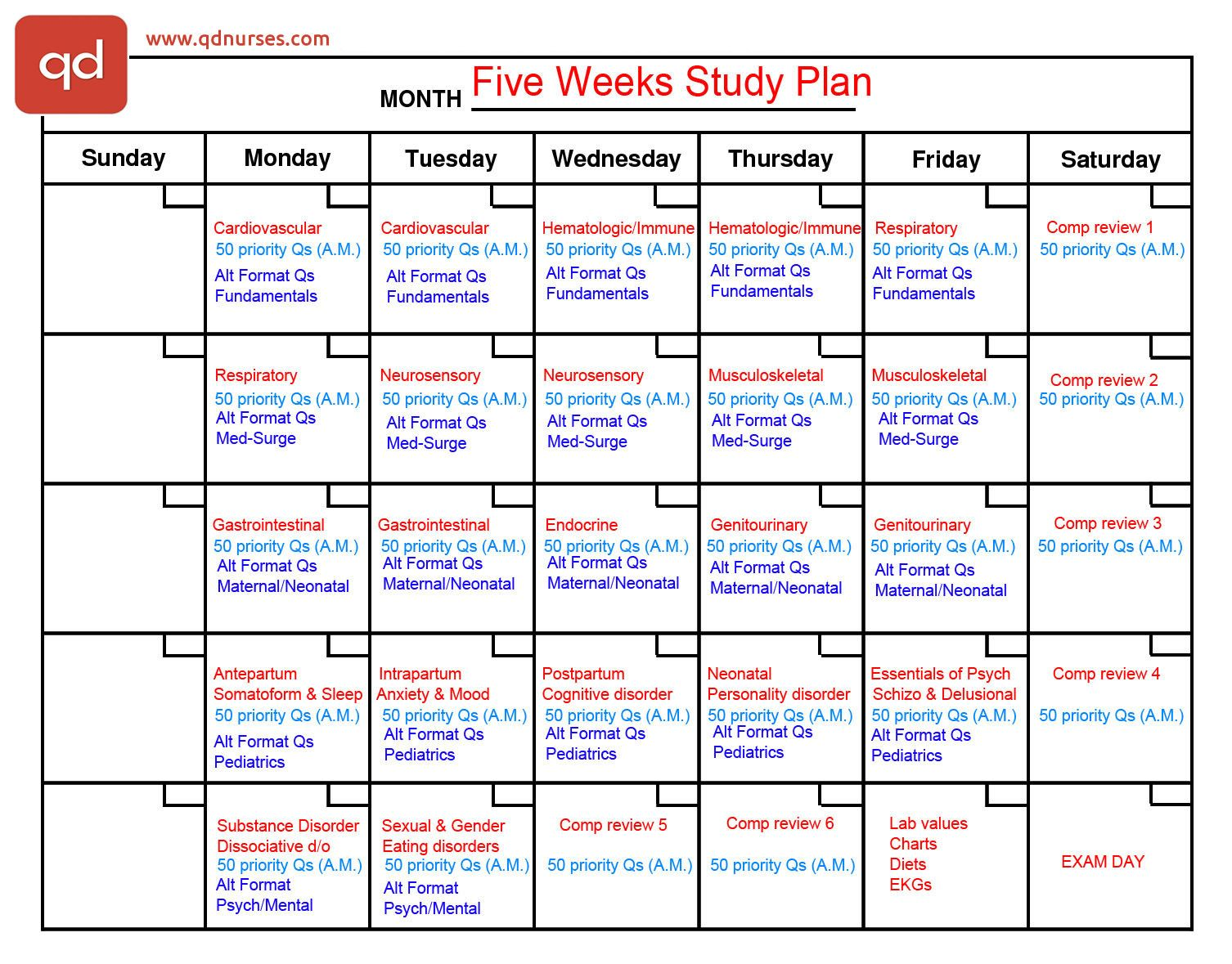 Five Weeks Plan Nclex