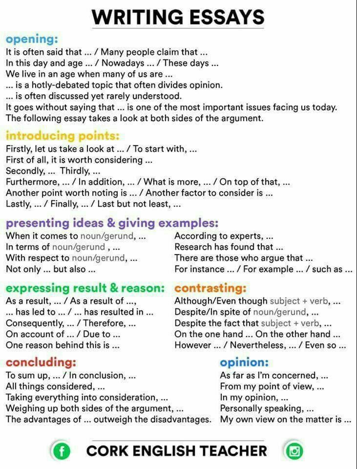 Pin On Essay Writing Structure Of An