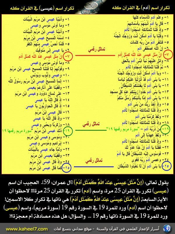 Pin By 𝑶𝑴𝑭𝑨𝑹𝑰𝑺 On الأعجاز العلمي في القرأن الكريم Miracles Of Quran Jesus Peace Miracles Of Jesus