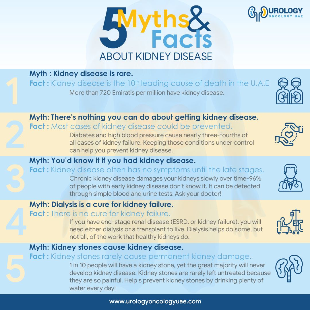Kidney Stone Doctor In Dubai