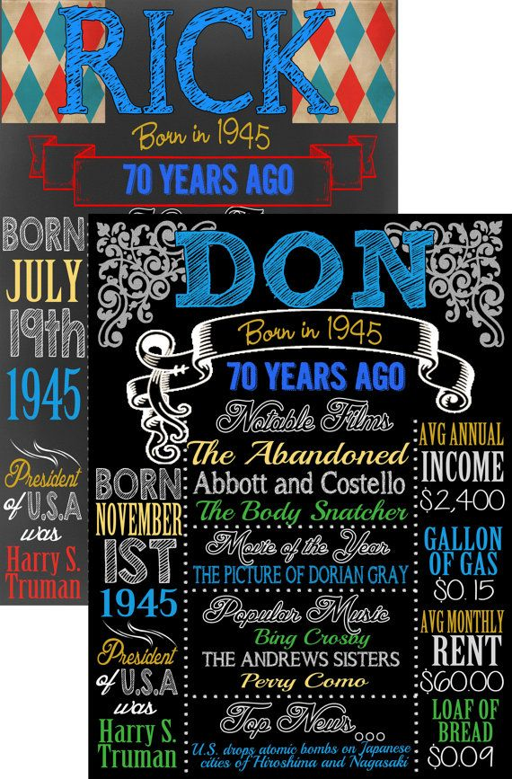 1949 Birthday Board, 1949 Facts, 1949 History, What -5845