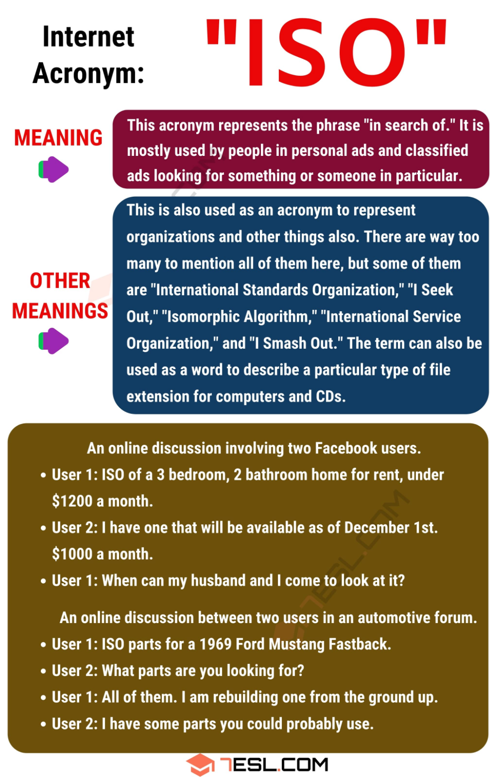 Iso Meaning Definition And Examples Of This Popular Acronym 7esl Other Ways To Say Meant To Be Workplace Safety And Health