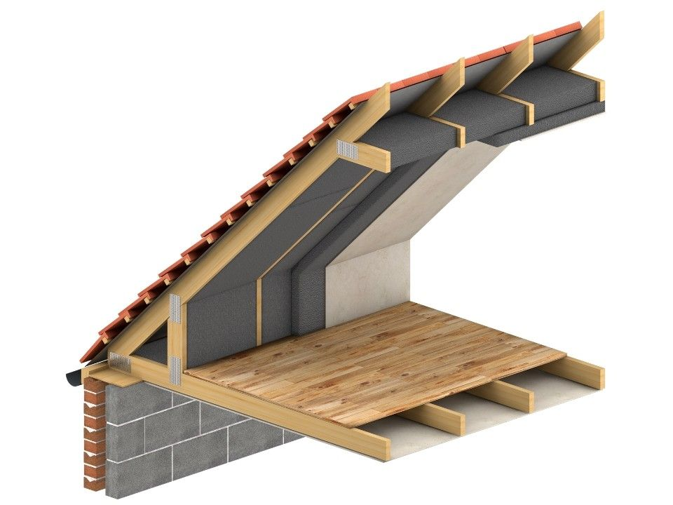 Stylite Pitched Roof Insulation Styrene Packaging