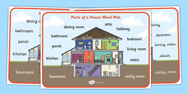 Parts of a House Word Mat | Theme | Pinterest | Student-centered ...
