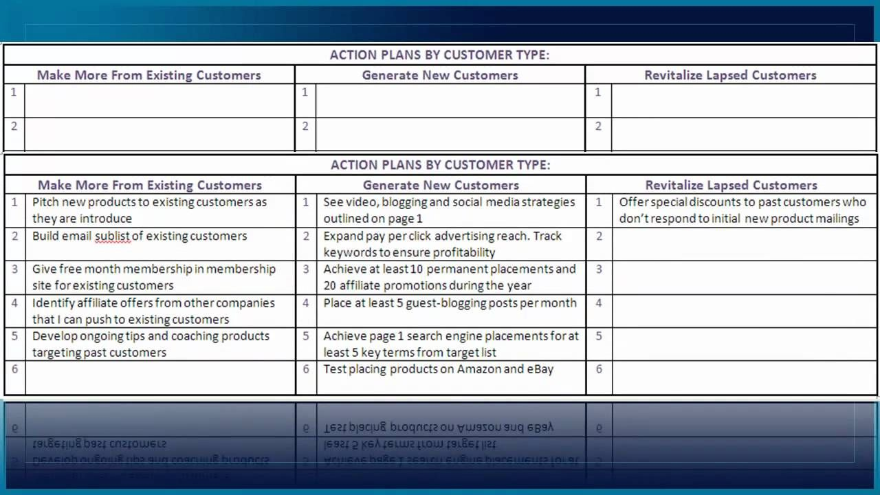 Strategic Plan Template Strategic planning template