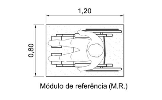 Módulo de referencia NBR 9050