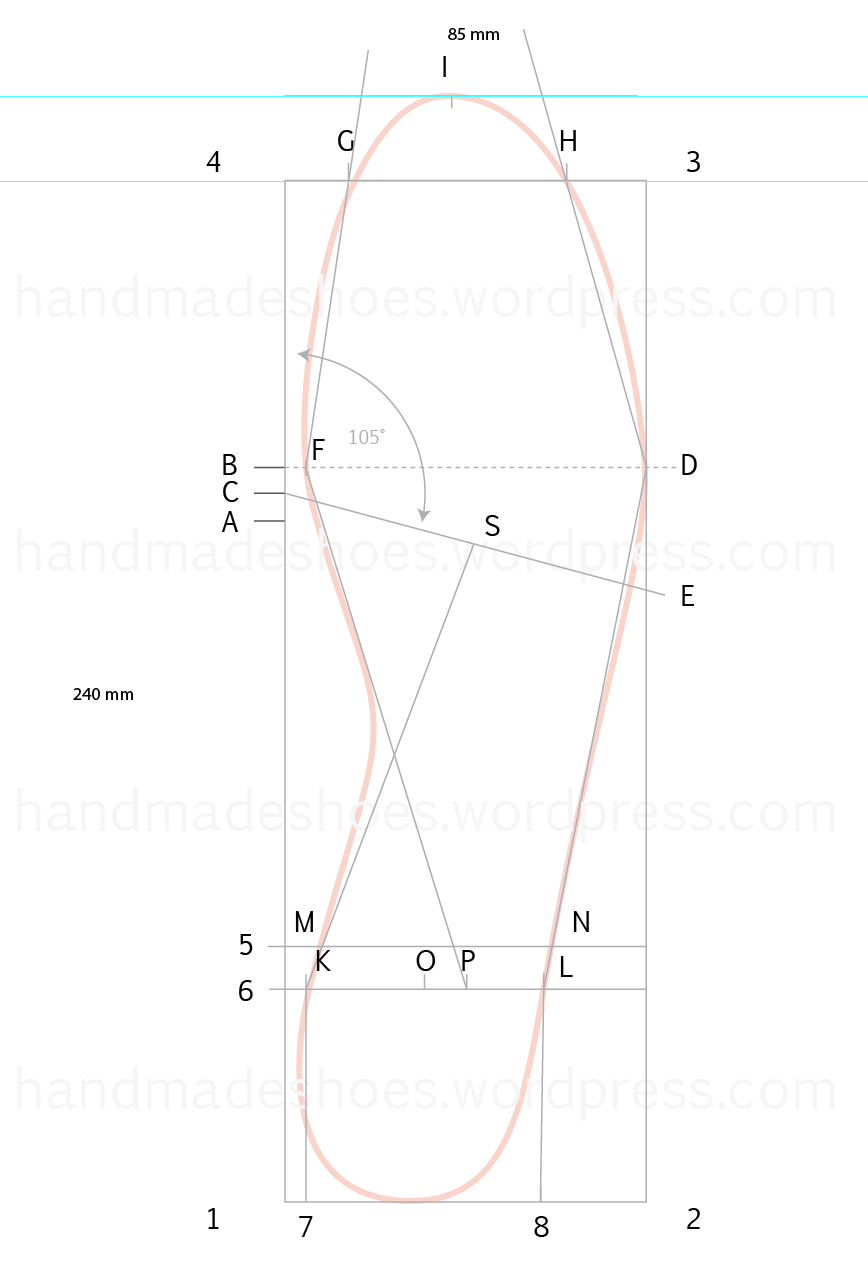 Insole Shape Construction with the Geometric Method | Pinterest ...