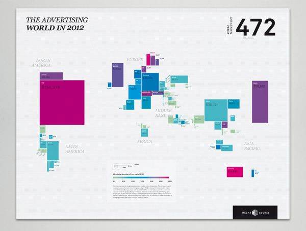 The Advertising World in 2012 #infographic ,MagnaGlobal Ad Markets Poster by Martin Oberhäuser, via #Behance #design