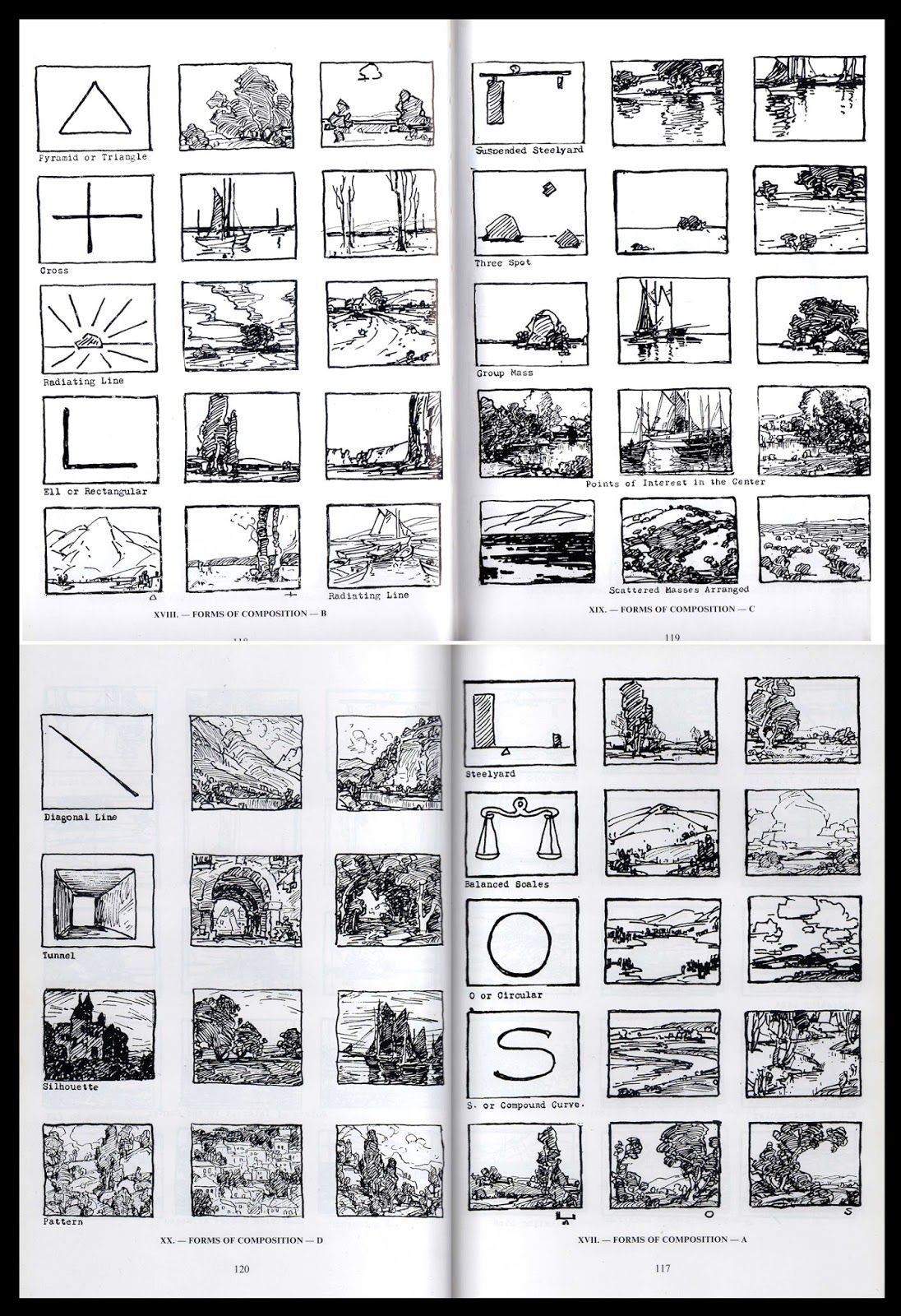Composition With Images