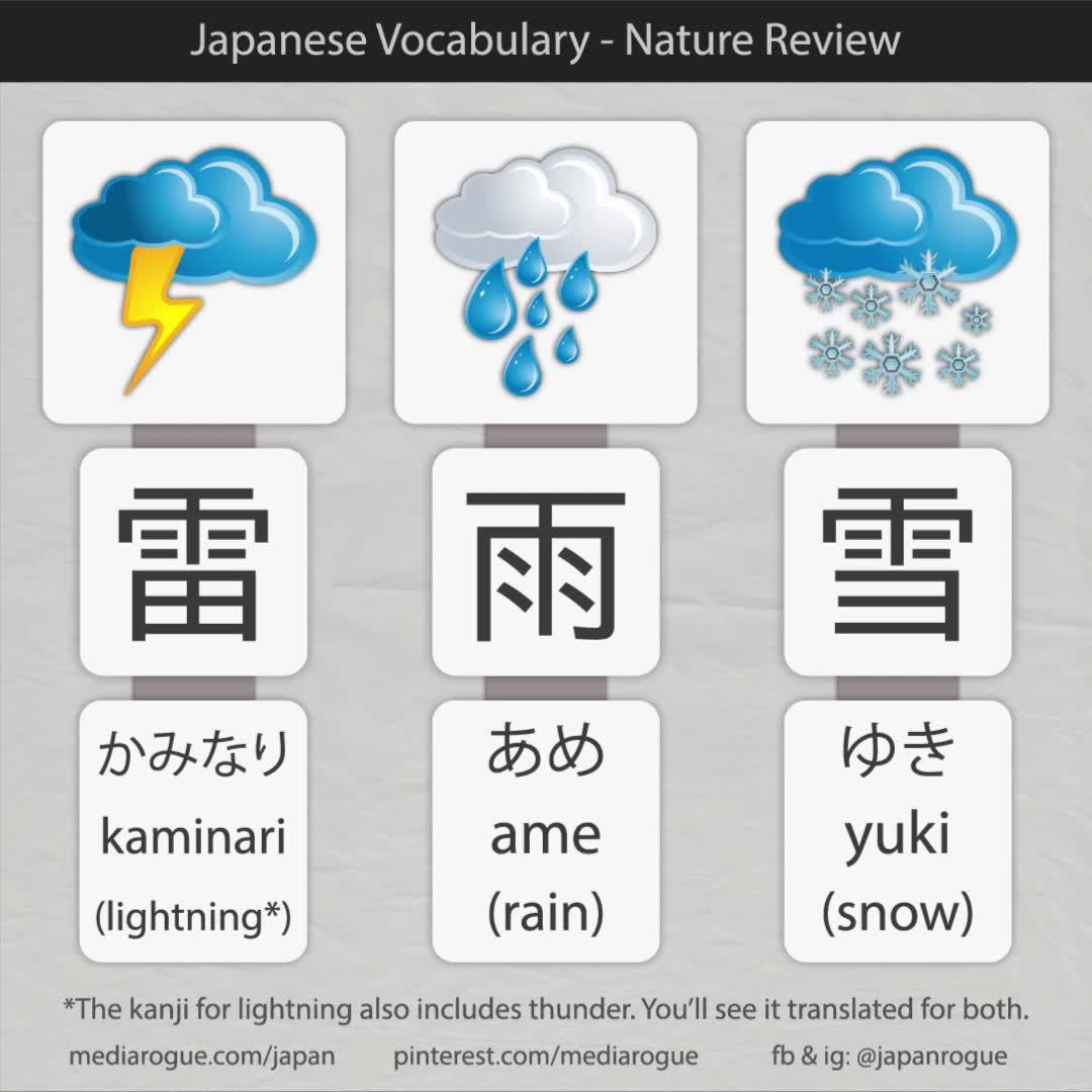 How To Say Lightning Thunder Rain Snow In Japanese Video Japanese Language Learning Learn Japanese Japanese Language