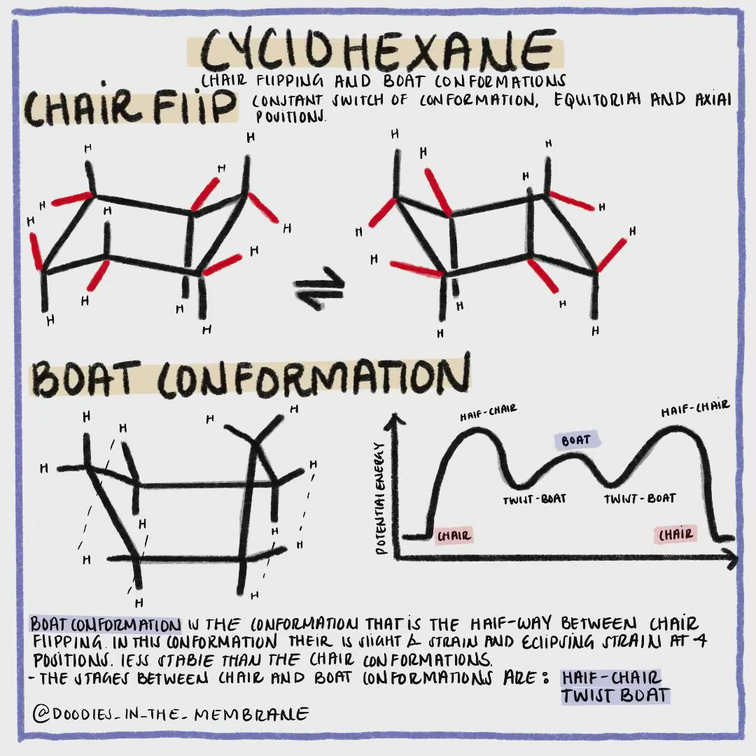 Cyclohexane And Chair Flipping Intermediate Boat Conformation Organic Chemistry Video In 2020 Organic Chemistry Chemistry Online School