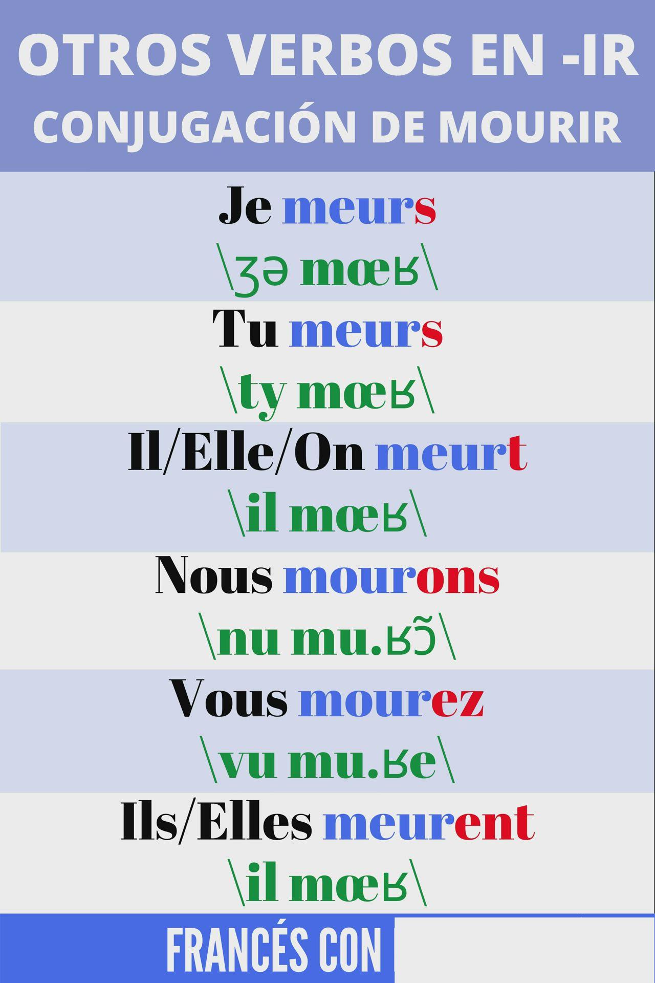 Pin En Lecciones De Francés