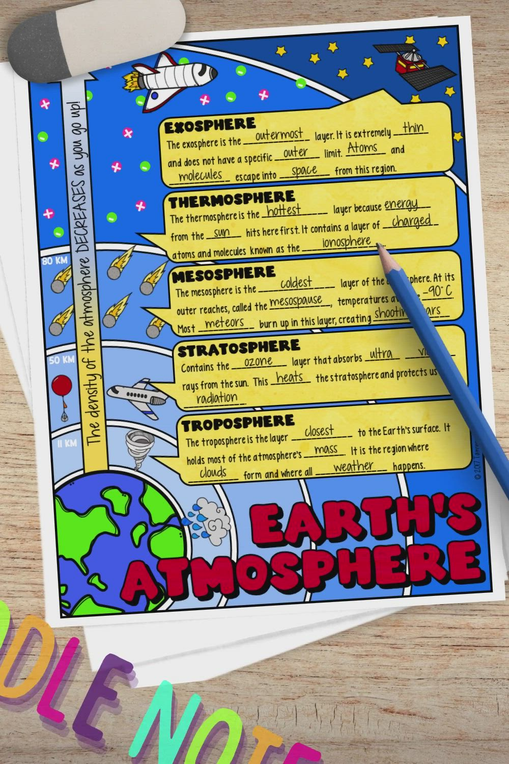 Earth S Atmosphere Doodle Note Activity For Middle School And Homeschool Science Video Doodle Notes Science Science Doodles Doodle Notes [ 1500 x 1000 Pixel ]