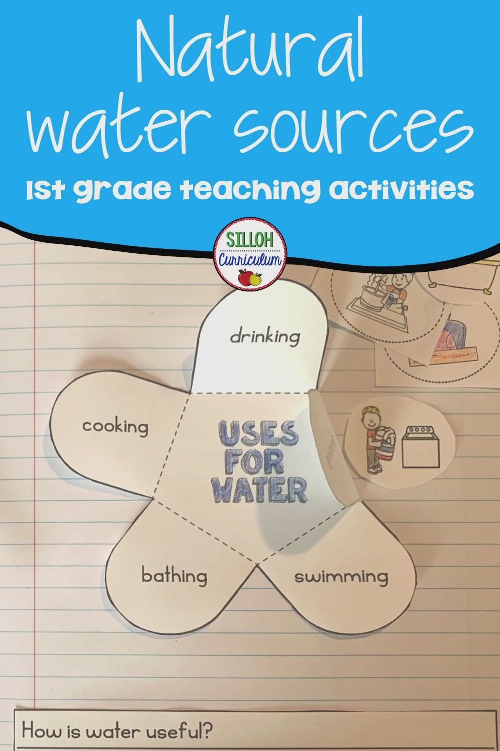 1st Grade Natural Sources Of Water Earth Science Activities Silloh Curriculum Video In 2021 Earth Science Activities Elementary Science Activities Science Activities [ 1500 x 1000 Pixel ]