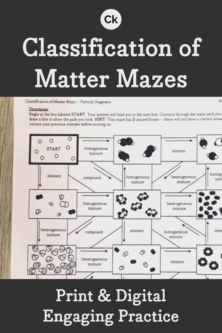 Classification Of Matter Activity Mazes Digital Resource Video Video Middle School Science Resources Chemistry Lessons High School Science Teacher
