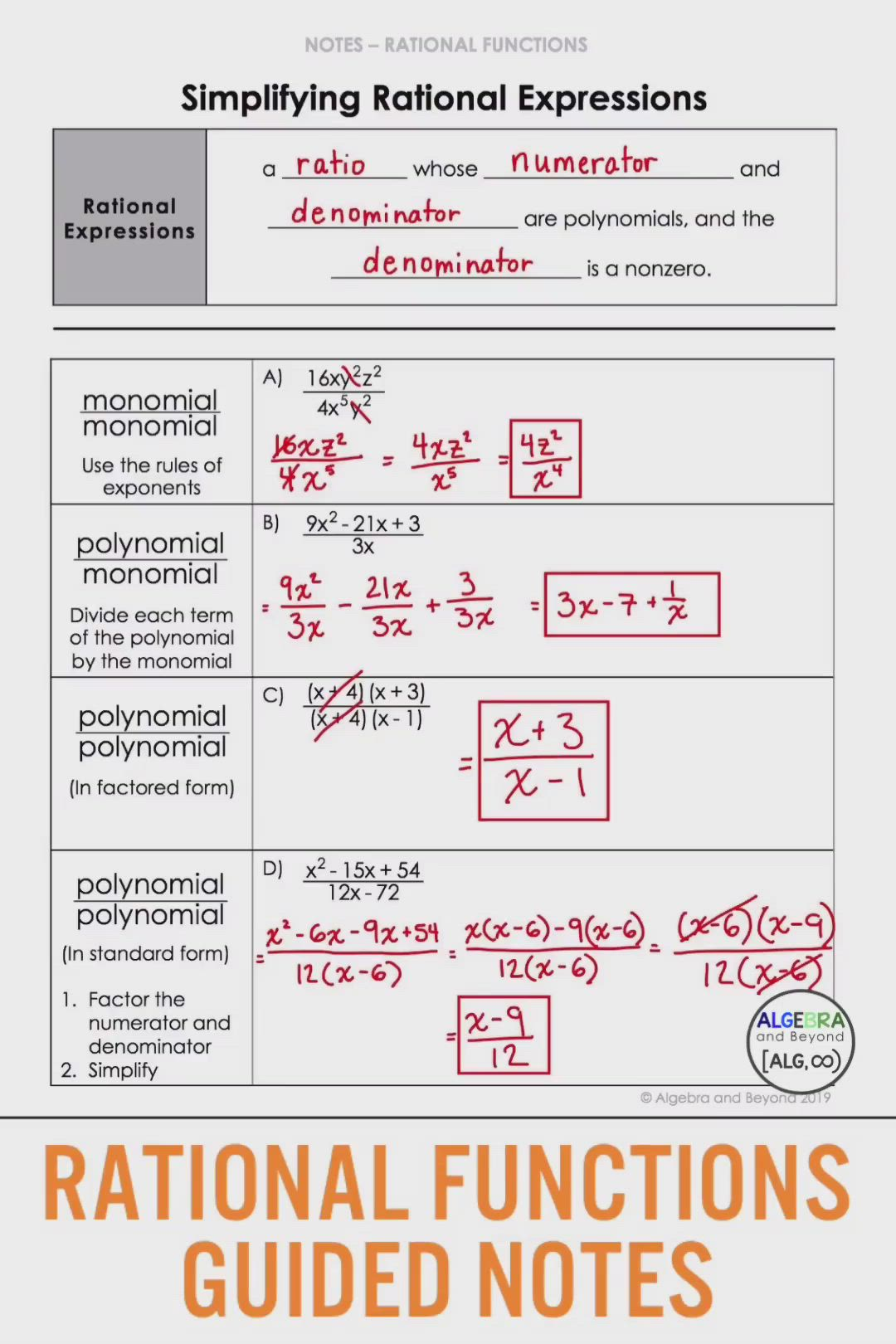 Rational Functions Video In 2020 Rational Function Studying Math Simplifying Algebraic Expressions