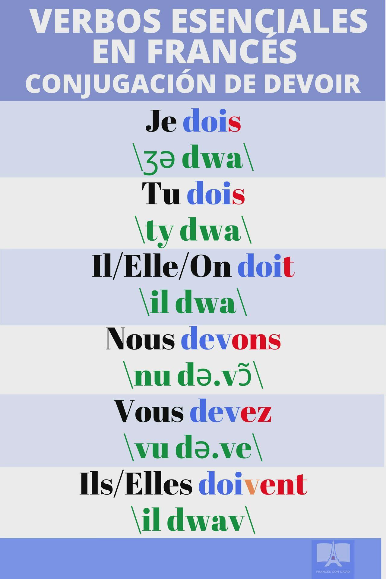 Cómo Conjugar El Verbo Devoir Tercer Grupo En Francés Audio Apréndete Las 3 Bases Video En 2021 Aprender Francés Verbos Lecciones Aprendidas
