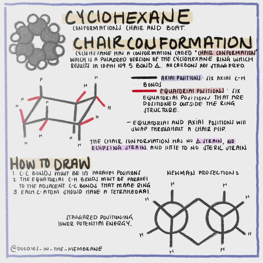 Organic Chemistry Cycloalkane And Chair Conformation Video In 2020 Organic Chemistry Chemistry Biochemistry